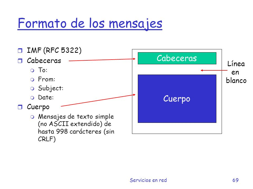 Formato de los mensajes Extensiones MIME: r Añaden funcionalidad m Ficheros adjuntos m ASCII extendido r Nuevas cabeceras m Mime-Version: m Content-Type: Defecto -> text/plain Adjuntos -> Multipart m Content-Description: m Content-Transfer- Encoding: r Tipos de codificación m 7 bits m 8 bits y binary m quoted-printable y base64.