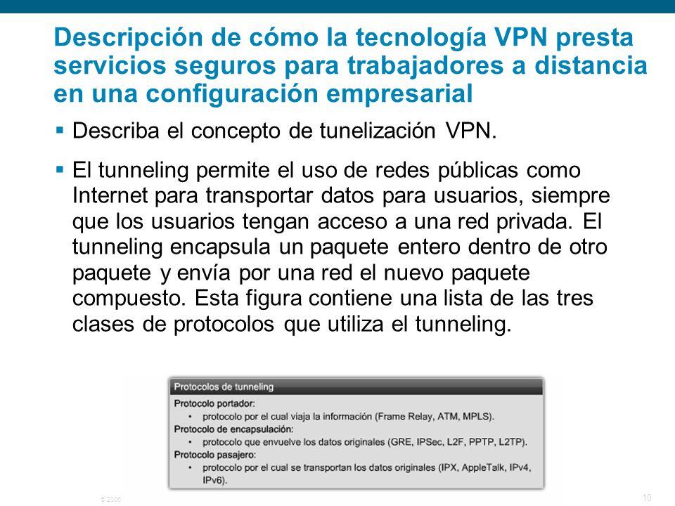 © 2006 Cisco Systems, Inc. Todos los derechos reservados.