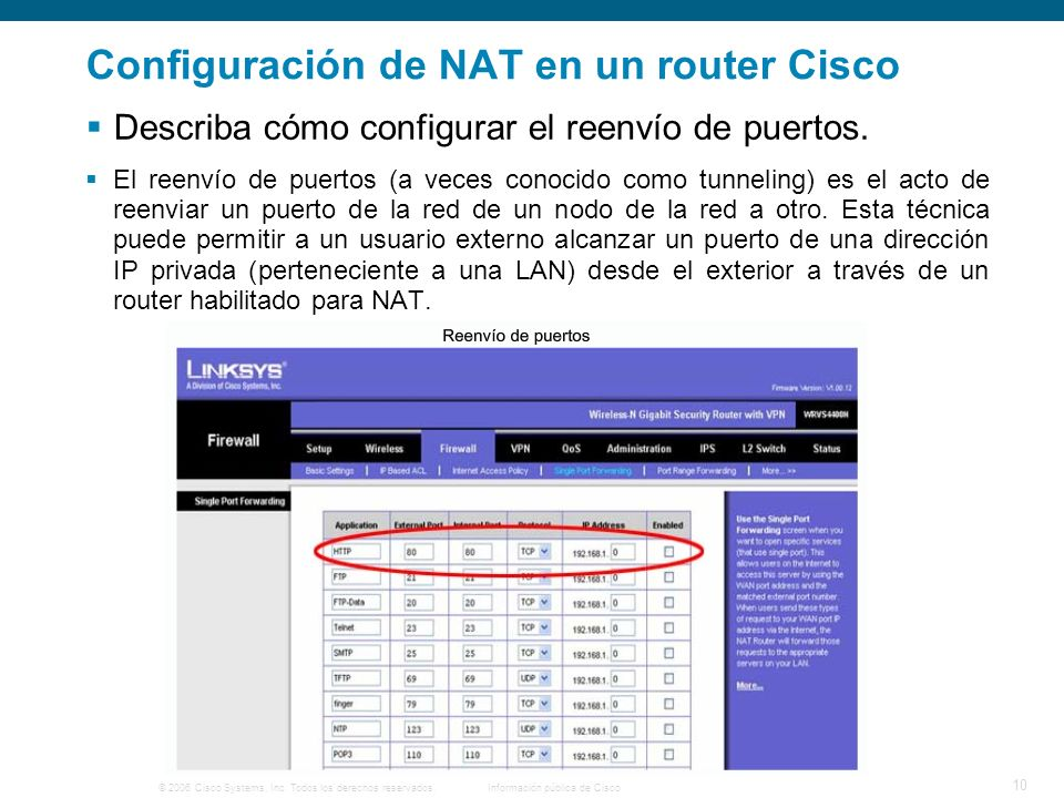 © 2006 Cisco Systems, Inc. Todos los derechos reservados.Información pública de Cisco 10 Configuración de NAT en un router Cisco Describa cómo configu