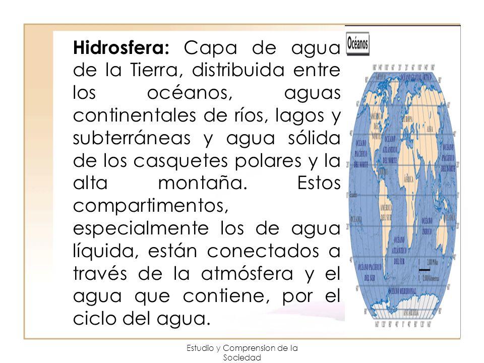 Estudio y Comprension de la Sociedad Hidrosfera: Capa de agua de la Tierra, distribuida entre los océanos, aguas continentales de ríos, lagos y subter