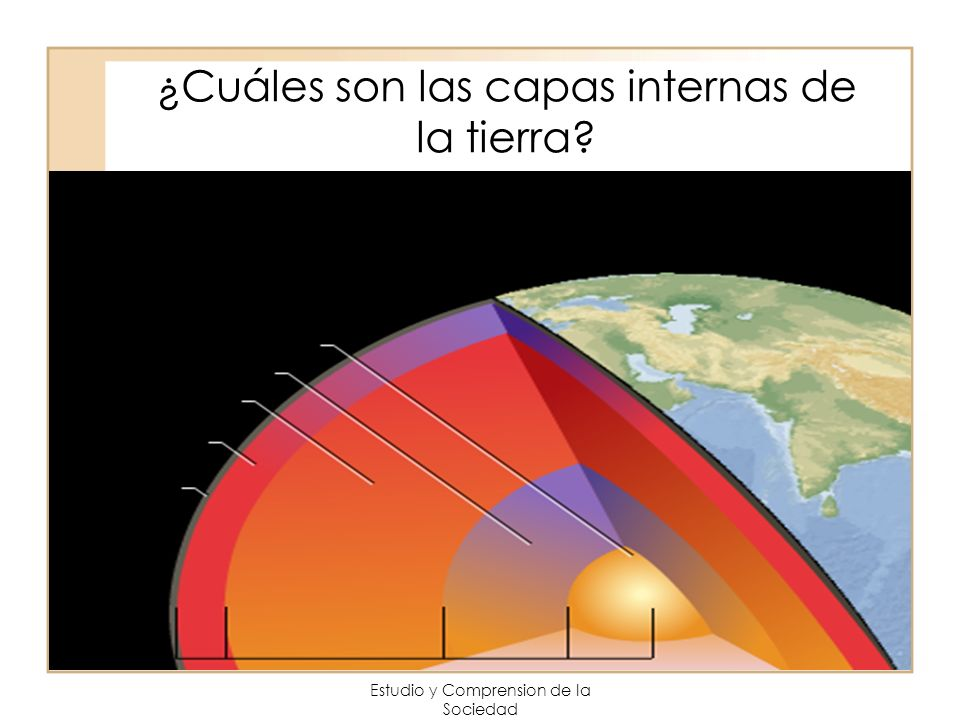 Estudio y Comprension de la Sociedad ¿Cuáles son las capas internas de la tierra?