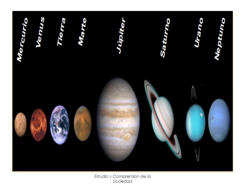 Sistema solar Sistema Solar, sistema formado por el Sol, ocho planetas (después de la recalificación de Plutón como planeta enano en agosto de 2006), planetas enanos, satélites, asteroides, cometas y meteoroides, y polvo y gas interplanetario.