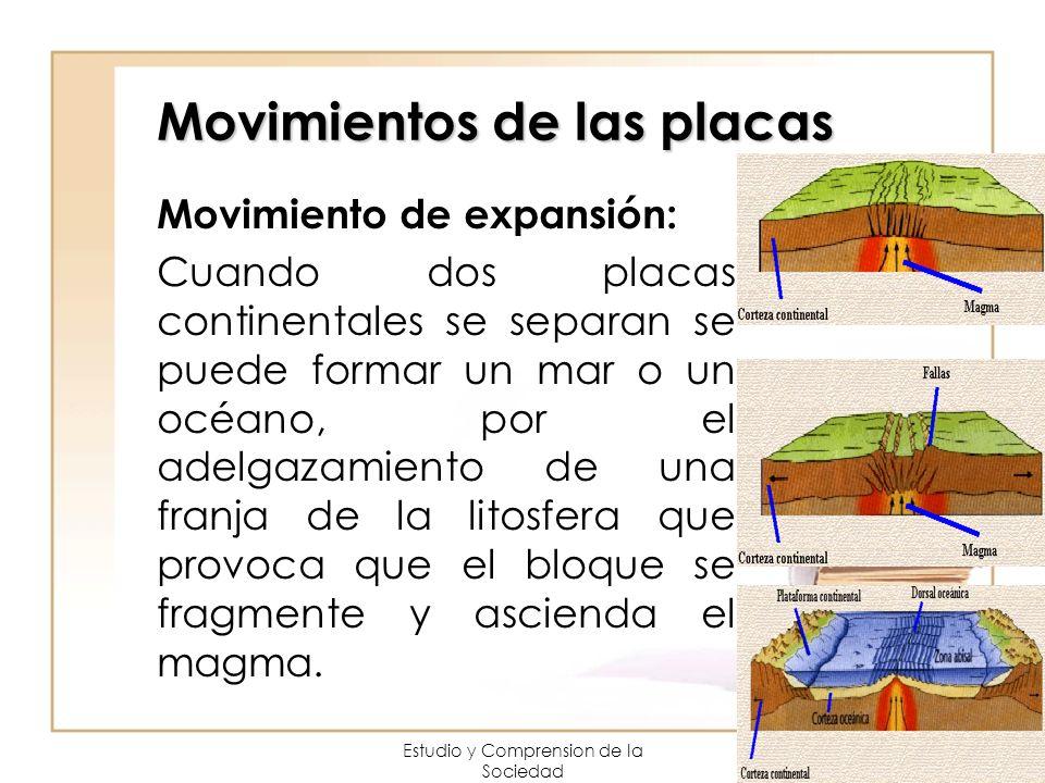 Estudio y Comprension de la Sociedad Movimientos de las placas Movimiento de expansión: Cuando dos placas continentales se separan se puede formar un