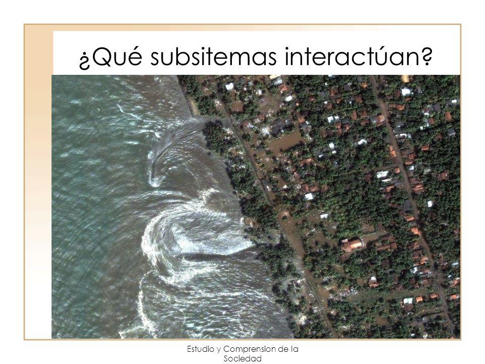 Estudio y Comprension de la Sociedad Subsistemas Litosfera: Capa estructural sólida externa del globo terráqueo.