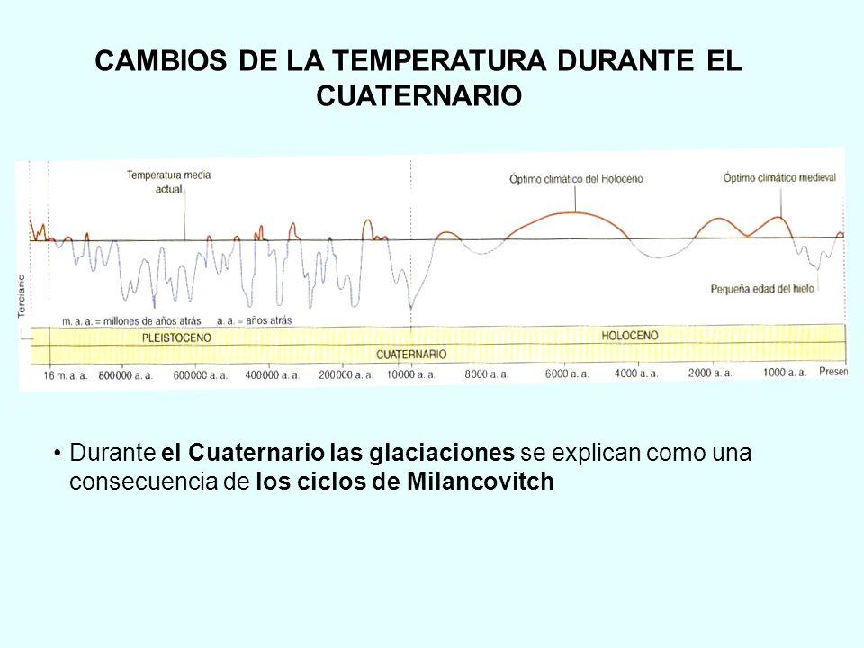 TIEMPOS HISTÓRICOS La última glaciación tuvo lugar hace unos 10.000 años y a partir de ahí comenzó un periodo interglacial cálido.