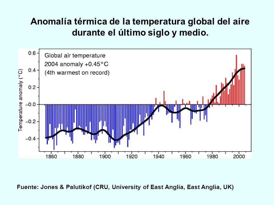 ACCIÓN ANTRÓPICA EN LA ATMÓSFERA Aumento de las emisiones de CO 2 y otros contaminantes Incremento del efecto invernadero.