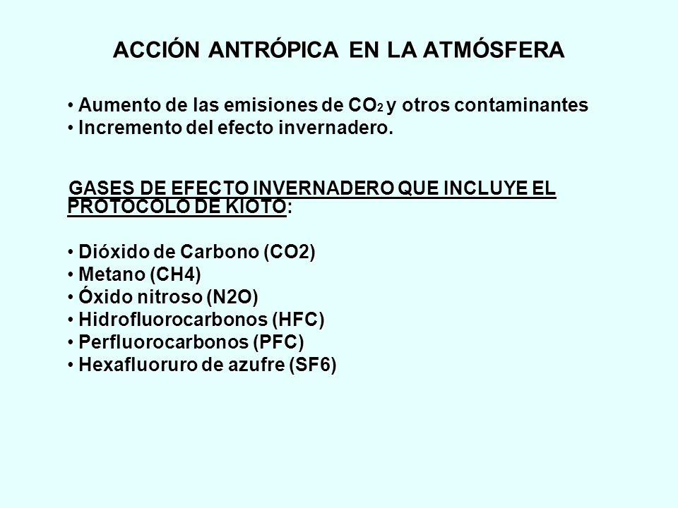 ACUERDOS ALCANZADOS EN LA CUMBRE DE KIOTO Gases sometidos a reducción: –Nivel 1990: –Dióxido de carbono; metano; óxido nitroso.