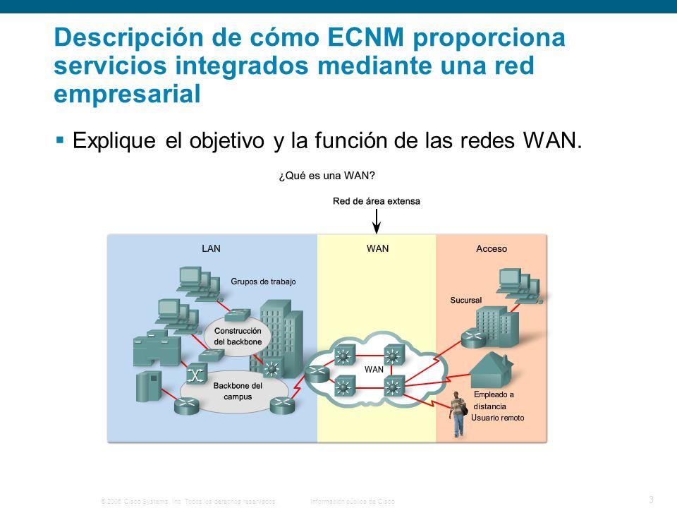 © 2006 Cisco Systems, Inc. Todos los derechos reservados.Información pública de Cisco 3 Descripción de cómo ECNM proporciona servicios integrados medi