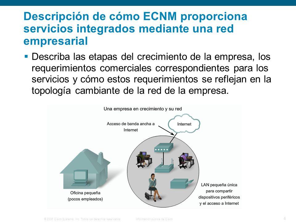 © 2006 Cisco Systems, Inc. Todos los derechos reservados.Información pública de Cisco 4 Descripción de cómo ECNM proporciona servicios integrados medi
