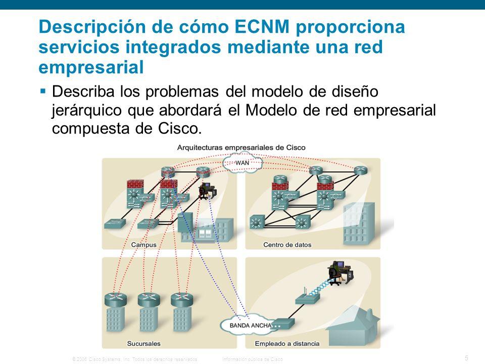 © 2006 Cisco Systems, Inc. Todos los derechos reservados.Información pública de Cisco 5 Descripción de cómo ECNM proporciona servicios integrados medi