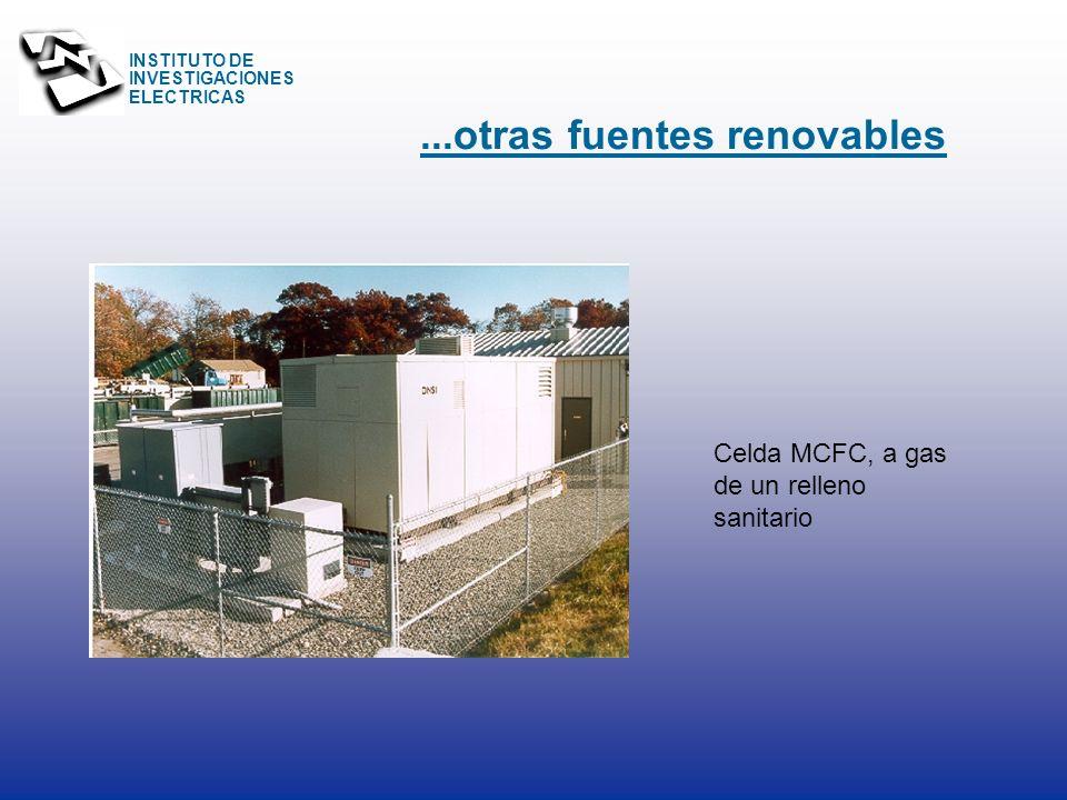 INSTITUTO DE INVESTIGACIONES ELECTRICAS H 2 Sistema FV electrolizador acondicionamiento celda de combustible hidrógeno aire CONCEPTO SOLAR-HIDRÓGENO-P