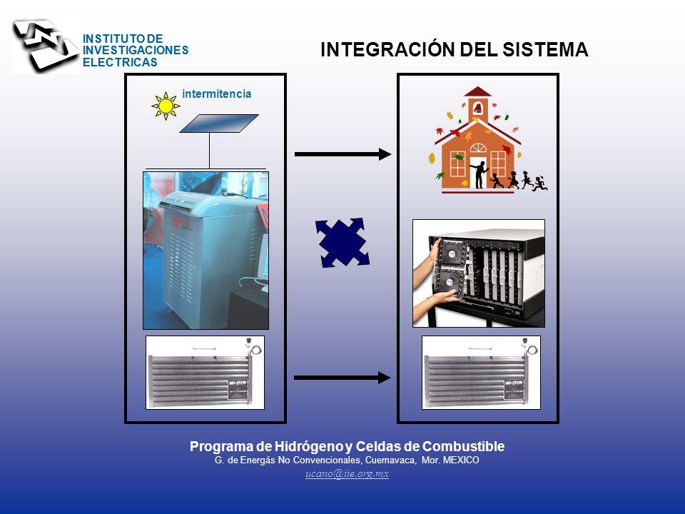 INSTITUTO DE INVESTIGACIONES ELECTRICAS INSTITUTO DE INVESTIGACIONES ELECTRICAS Programa de Hidrógeno y Celdas de Combustible G. de Energás No Convenc
