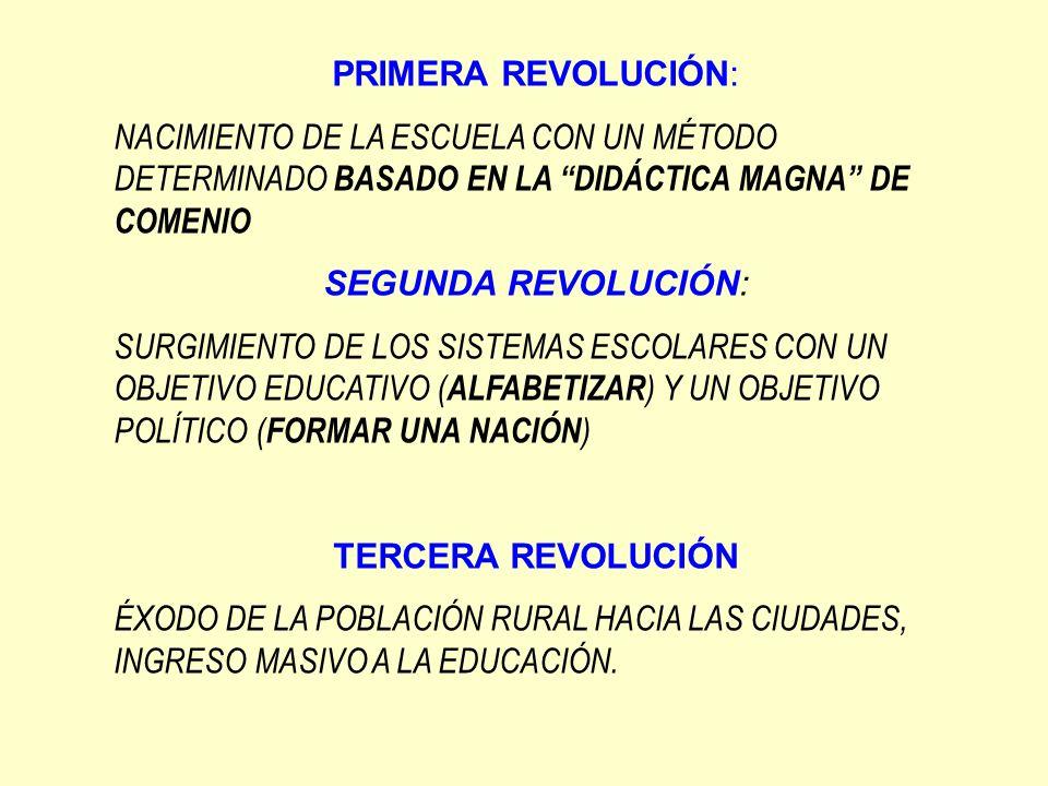 PRIMERA REVOLUCIÓN: NACIMIENTO DE LA ESCUELA CON UN MÉTODO DETERMINADO BASADO EN LA DIDÁCTICA MAGNA DE COMENIO SEGUNDA REVOLUCIÓN: SURGIMIENTO DE LOS