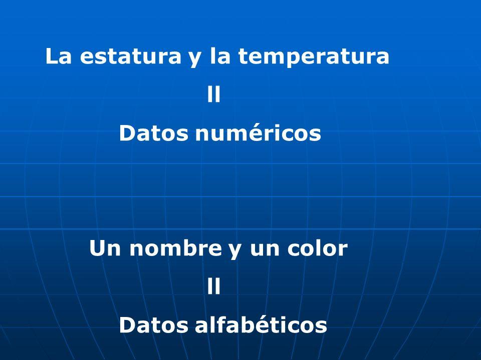 La estatura y la temperatura ll Datos numéricos Un nombre y un color ll Datos alfabéticos