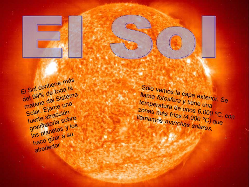 El Sol contiene más del 99% de toda la materia del Sistema Solar. Ejerce una fuerte atracción gravitatoria sobre los planetas y los hace girar a su al
