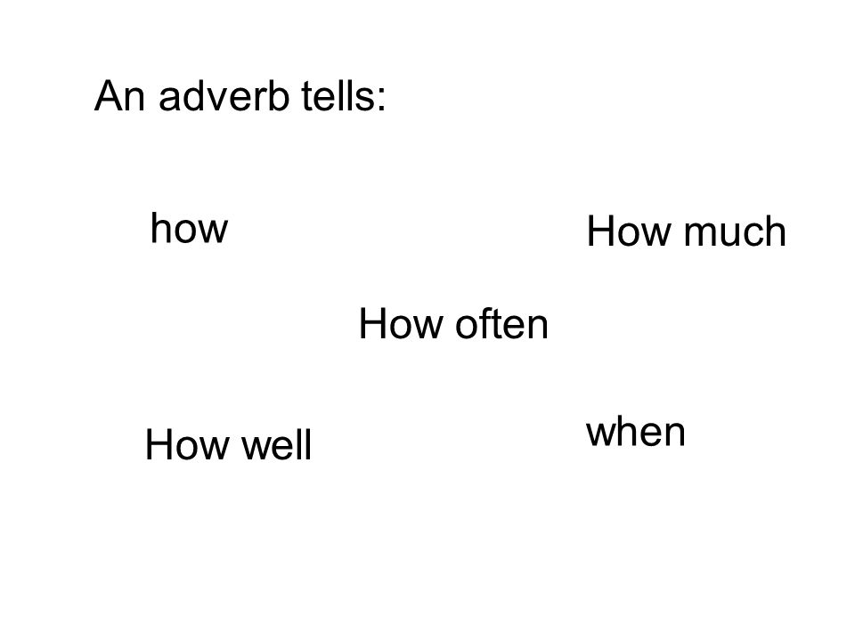 An adverb tells: how How much How often How well when
