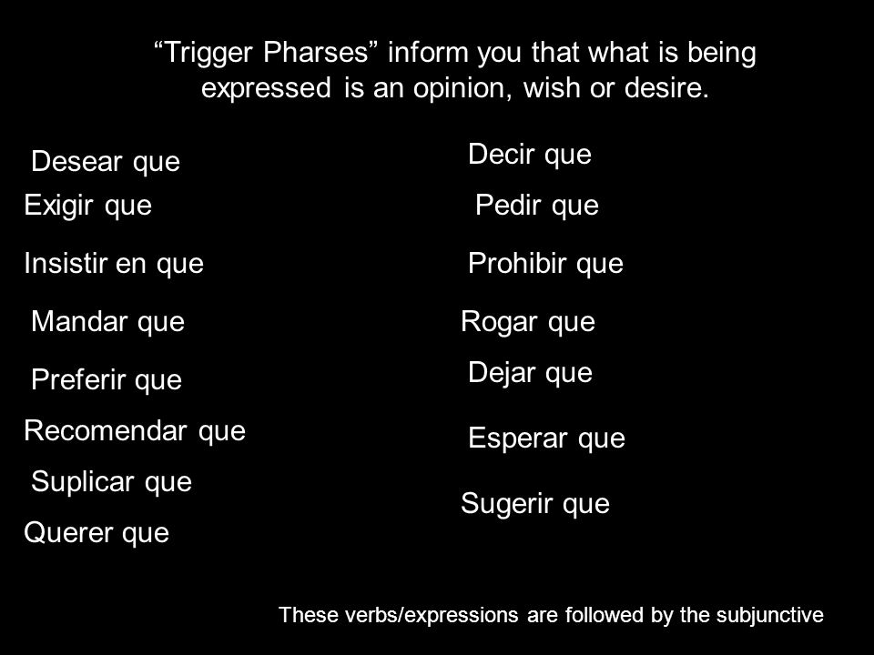 Trigger Pharses inform you that what is being expressed is an opinion, wish or desire. Desear que Exigir que Insistir en que Mandar que Preferir que R