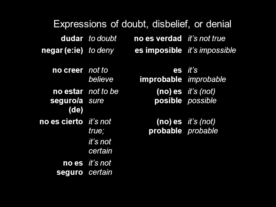 Expressions of doubt, disbelief, or denial dudarto doubtno es verdadits not true negar (e:ie)to denyes imposibleits impossible no creernot to believe