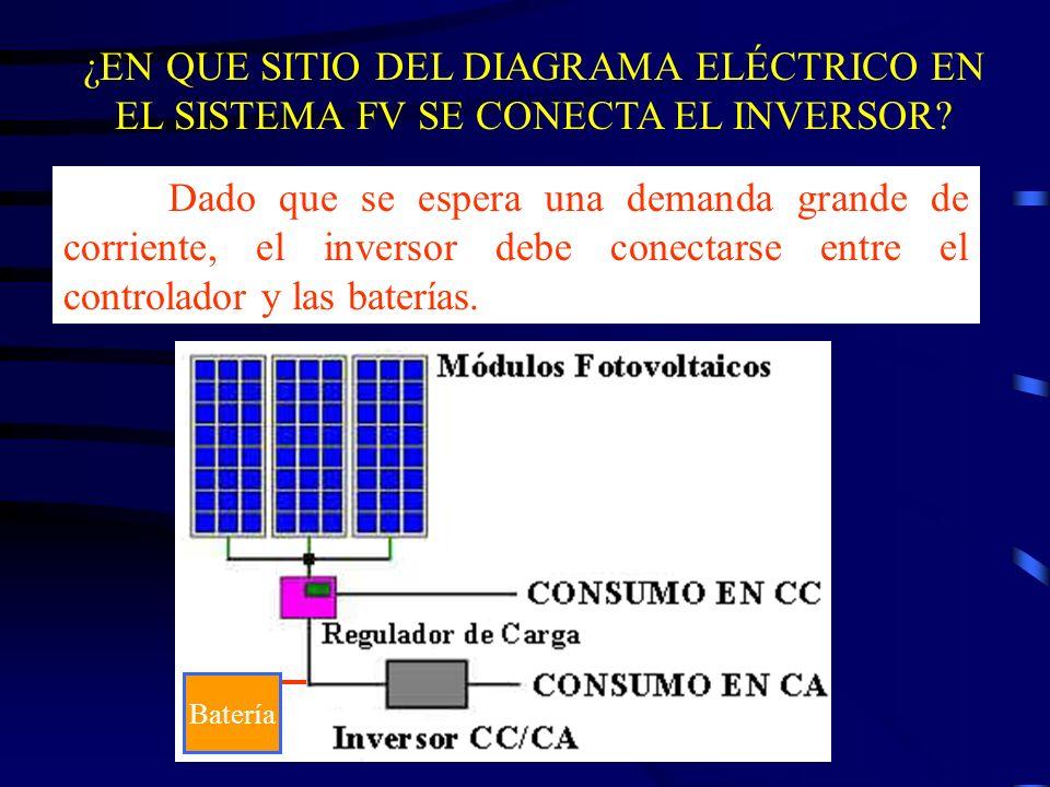 Dado que se espera una demanda grande de corriente, el inversor debe conectarse entre el controlador y las baterías. ¿EN QUE SITIO DEL DIAGRAMA ELÉCTR
