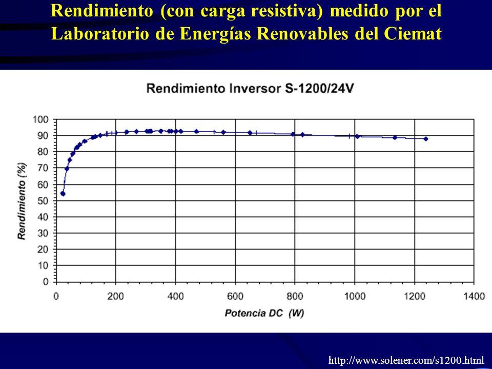 Rendimiento (con carga resistiva) medido por el Laboratorio de Energías Renovables del Ciemat http://www.solener.com/s1200.html