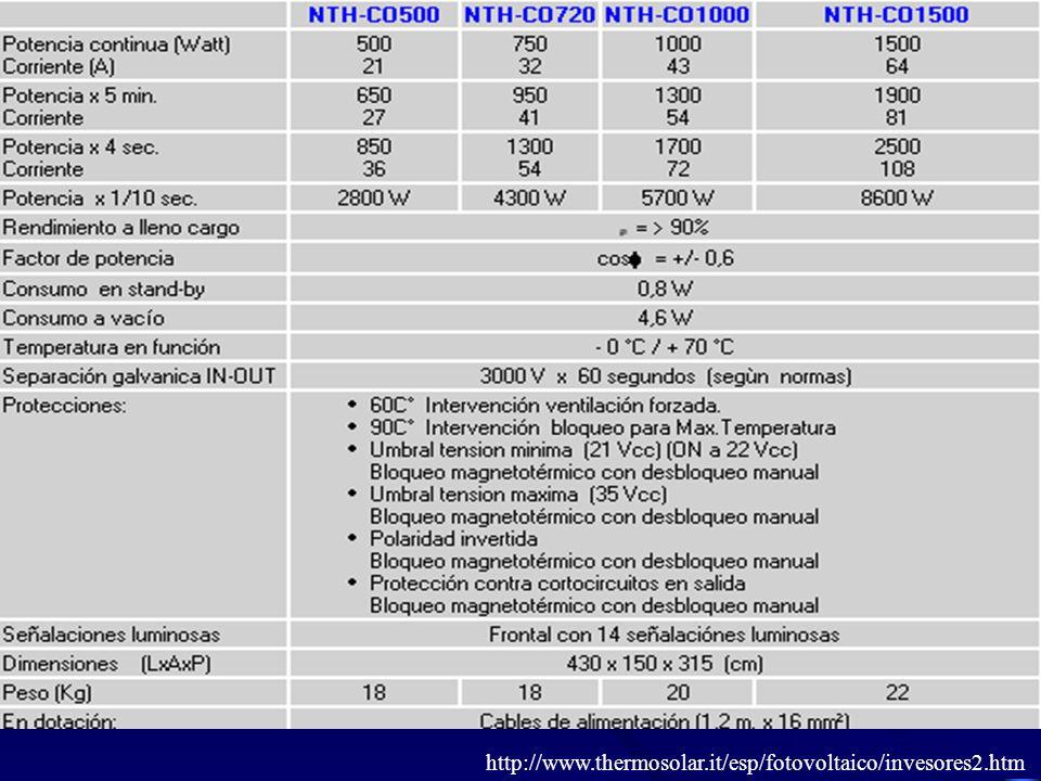 INVERSORES Serie NTH-CS CARACTERISTICAS: http://www.thermosolar.it/esp/fotovoltaico/invesores2.htm