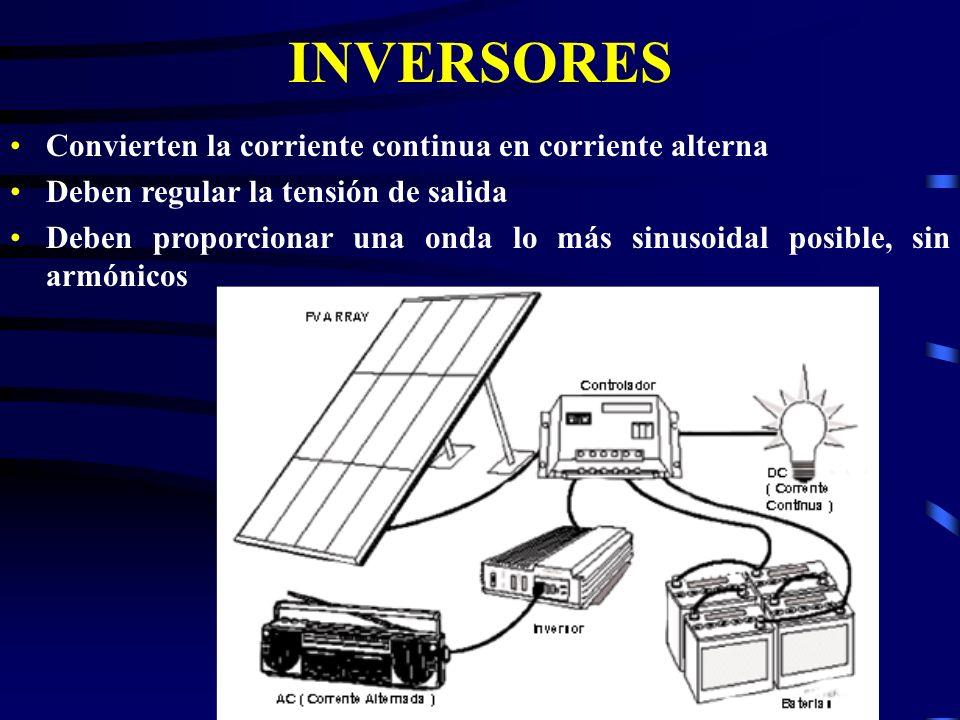 INVERSORES Convierten la corriente continua en corriente alterna Deben regular la tensión de salida Deben proporcionar una onda lo más sinusoidal posi