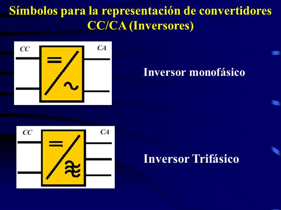 Símbolos para la representación de convertidores CC/CA (Inversores) Inversor monofásico Inversor Trifásico