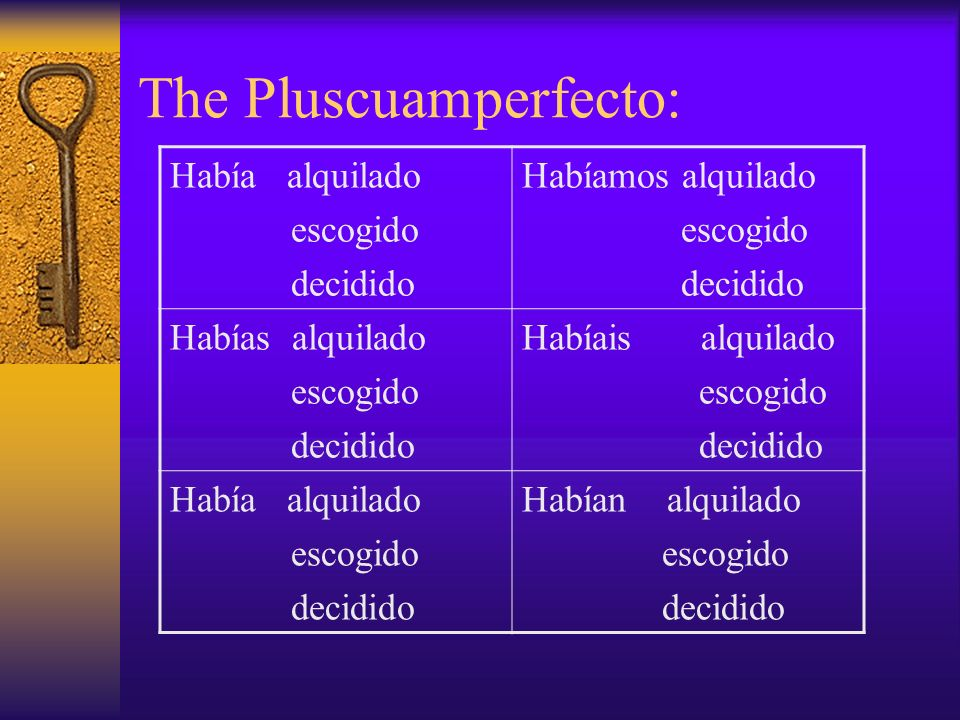 Spanish vs. English: We generally use the Spanish pluscuamperfecto in the same way we use its English equivalent.