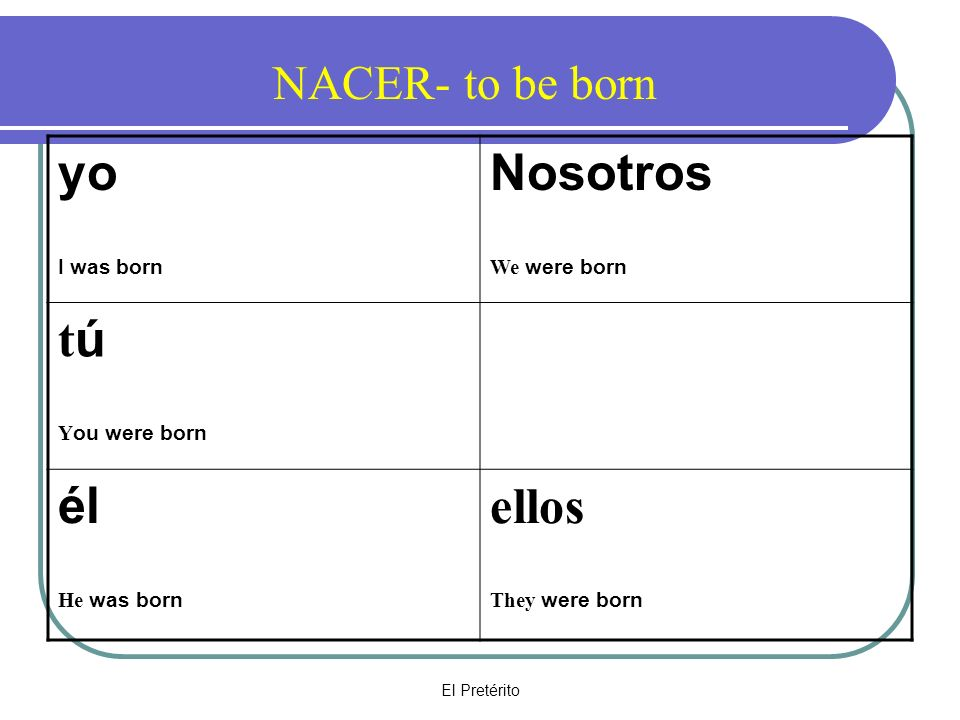 El Pretérito yo I was born Nosotros We were born t ú Y ou were born él He was born ellos They were born NACER- to be born