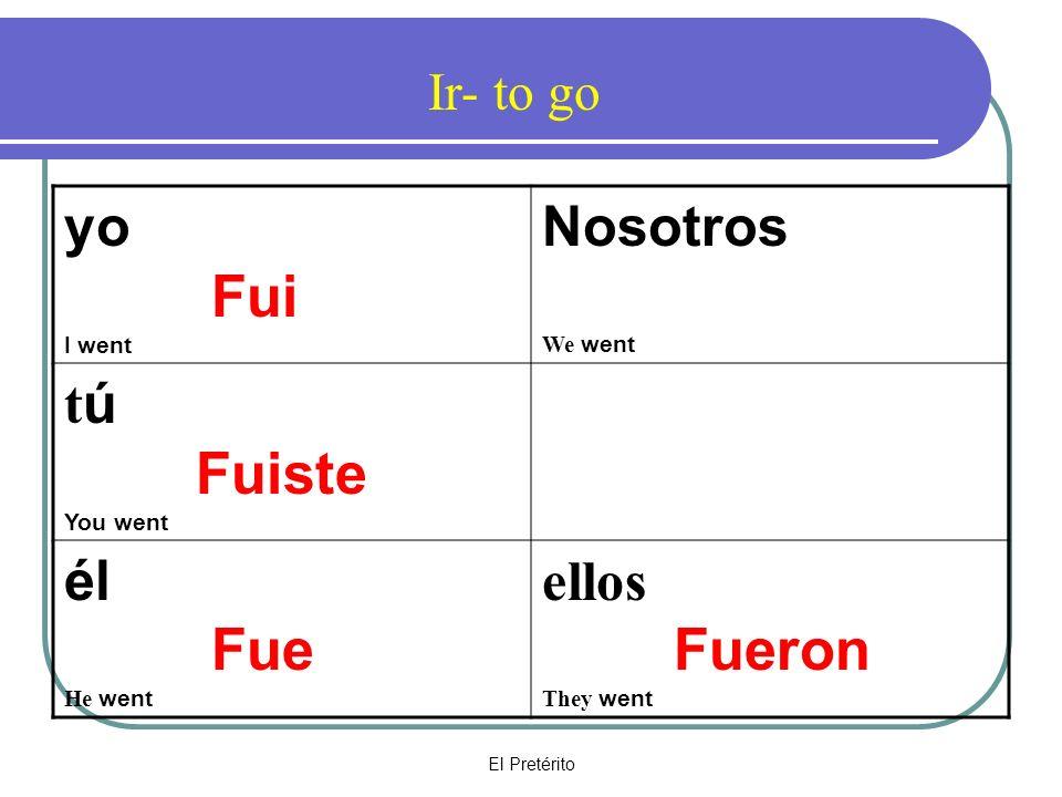 El Pretérito yo Fui I went Nosotros We went t ú Fuiste You went él Fue He went ellos Fueron They went Ir- to go