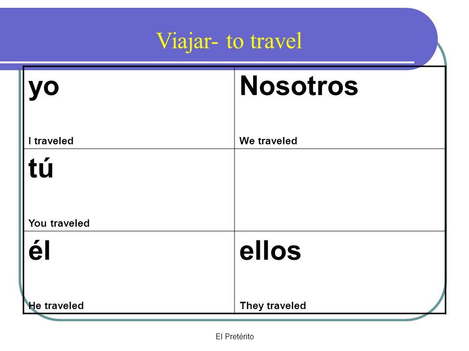 El Pretérito yo I traveled Nosotros We traveled tú You traveled él He traveled ellos They traveled Viajar- to travel