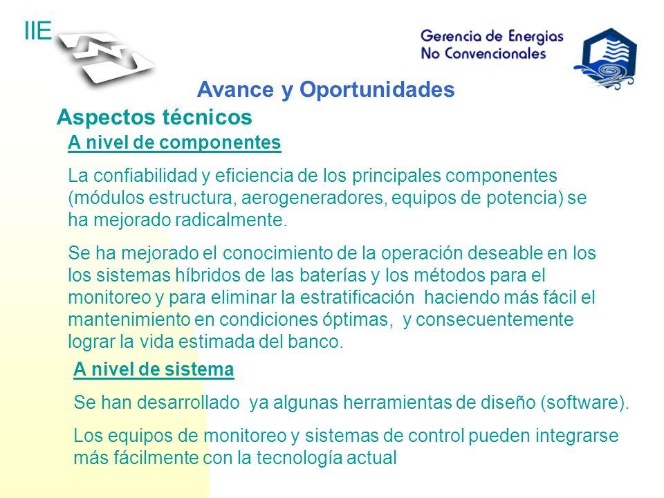 IIE Avance y Oportunidades Aspectos técnicos A nivel de componentes La confiabilidad y eficiencia de los principales componentes (módulos estructura,