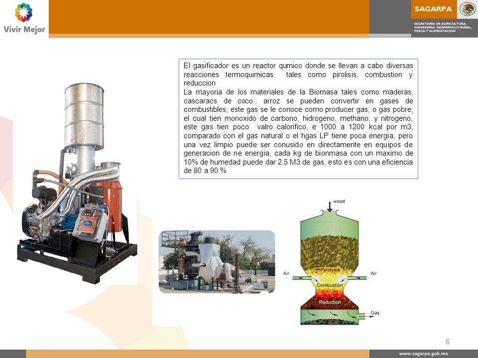 6 El gasificador es un reactor qumico donde se llevan a cabo diversas reacciones termoquimicas tales como pirolisis, combustion y reduccion La mayoria