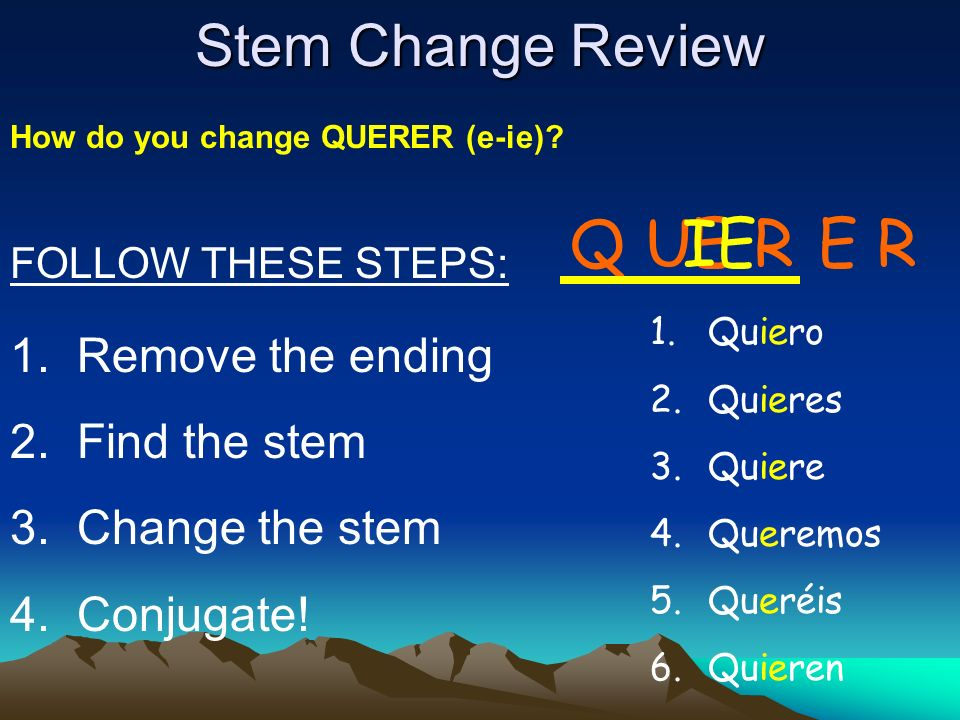 Stem Change Review 1.Remove the ending 2. Find the stem 3.
