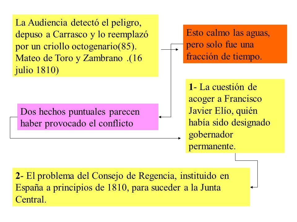 La Audiencia detectó el peligro, depuso a Carrasco y lo reemplazó por un criollo octogenario(85).