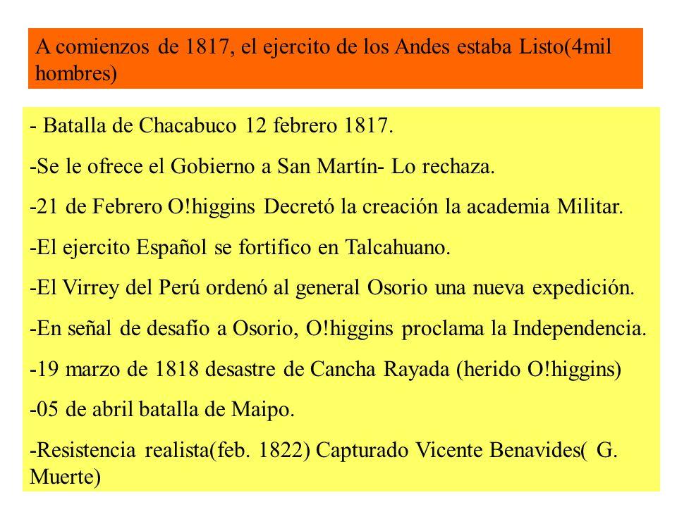 A comienzos de 1817, el ejercito de los Andes estaba Listo(4mil hombres) - Batalla de Chacabuco 12 febrero 1817.
