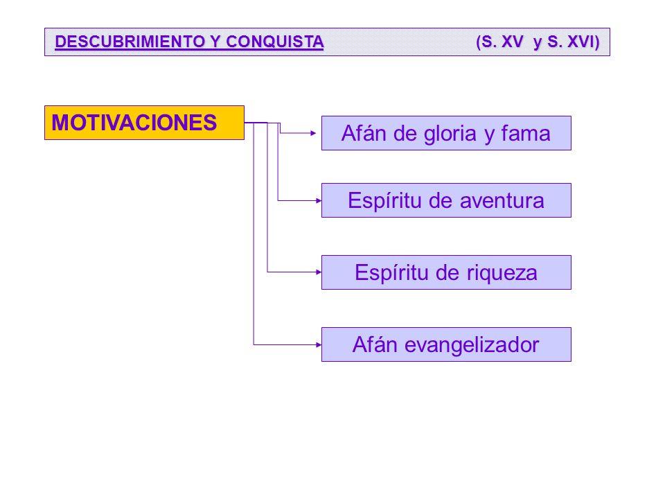 DESCUBRIMIENTO Y CONQUISTA (S. XV y S. XVI) Todos los viajes de conquista españoles son de iniciativa y financiamiento privado