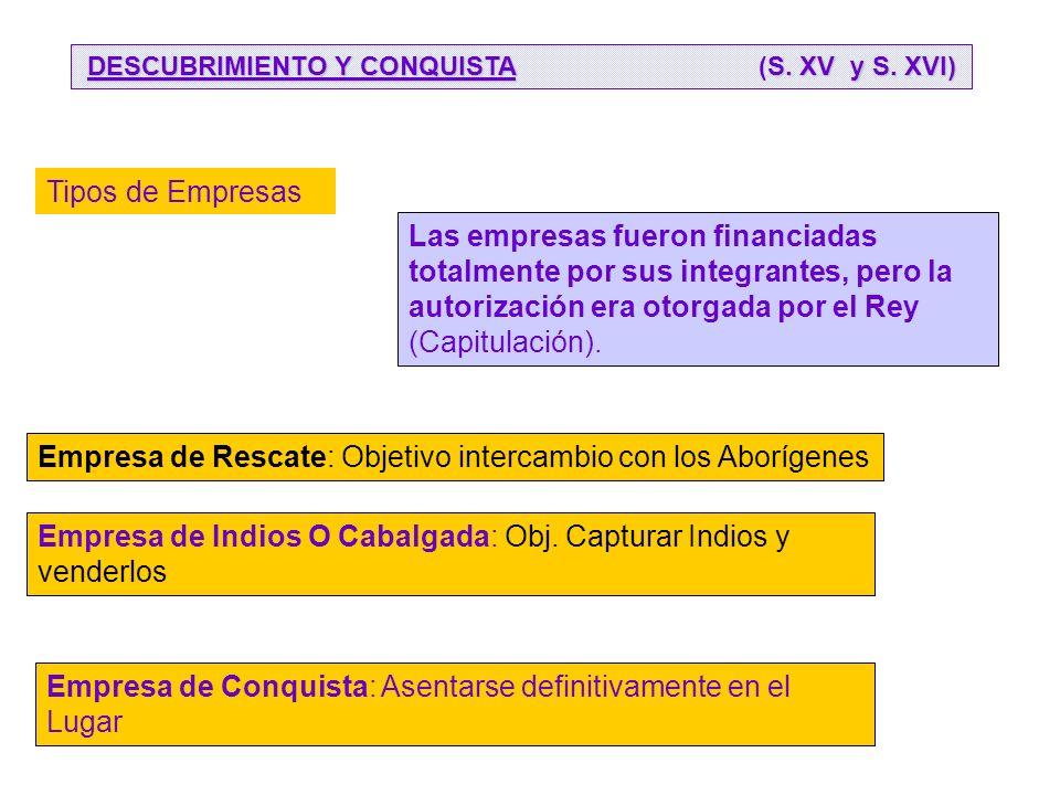 DESCUBRIMIENTO Y CONQUISTAS.XV y S. XVI) DESCUBRIMIENTO Y CONQUISTA (S.