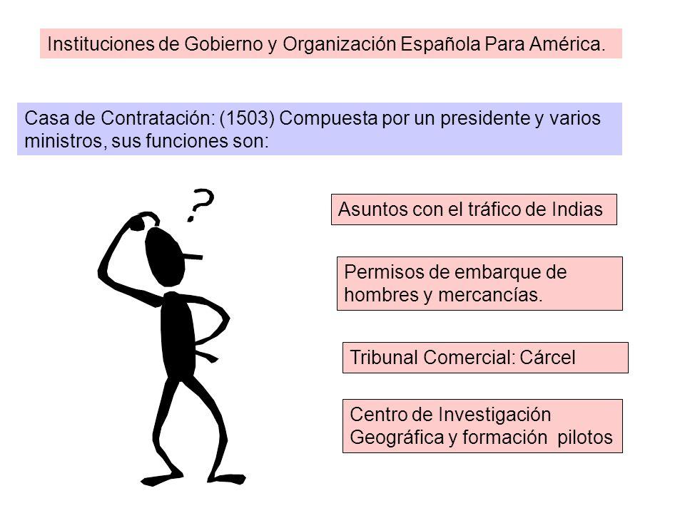DESCUBRIMIENTO Y CONQUISTAS. XV y S. XVI) DESCUBRIMIENTO Y CONQUISTA (S. XV y S. XVI) Tipos de Empresas Las empresas fueron financiadas totalmente por