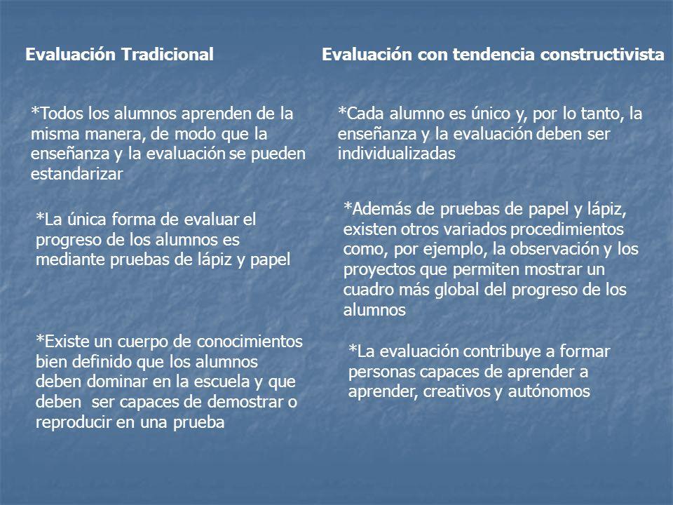 Evaluación Tradicional *Todos los alumnos aprenden de la misma manera, de modo que la enseñanza y la evaluación se pueden estandarizar *La única forma