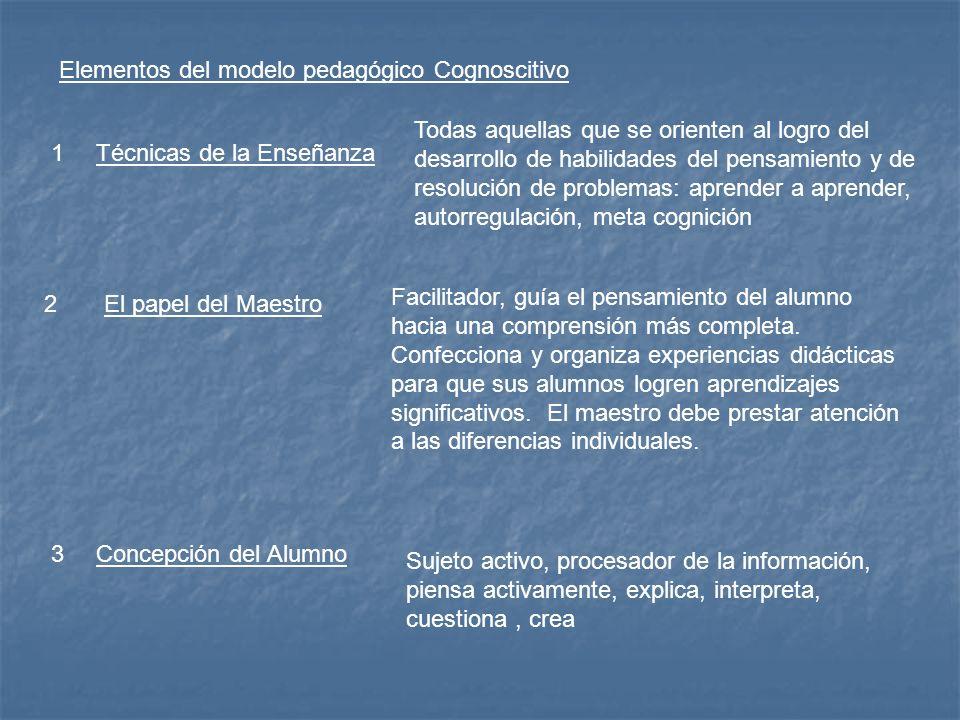 Elementos del modelo pedagógico Cognoscitivo 1Técnicas de la Enseñanza Todas aquellas que se orienten al logro del desarrollo de habilidades del pensa
