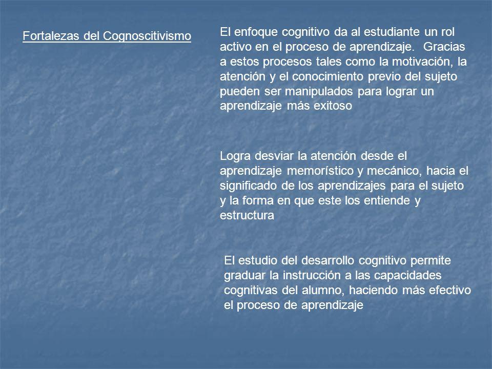 Fortalezas del Cognoscitivismo El enfoque cognitivo da al estudiante un rol activo en el proceso de aprendizaje. Gracias a estos procesos tales como l
