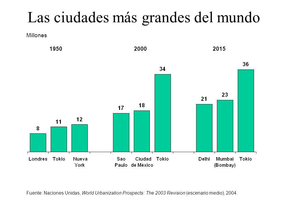 Millones 1950 2000 2015 Las ciudades más grandes del mundo Fuente: Naciones Unidas, World Urbanization Prospects: The 2003 Revision (escenario medio),