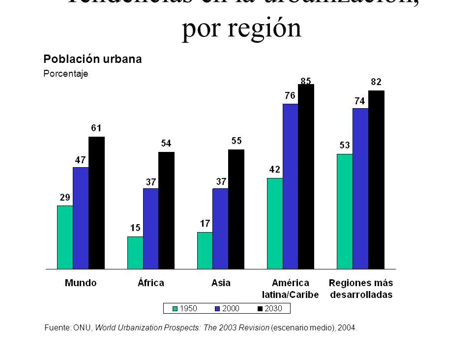 Población urbana Porcentaje Fuente: ONU, World Urbanization Prospects: The 2003 Revision (escenario medio), 2004. Tendencias en la urbanización, por r