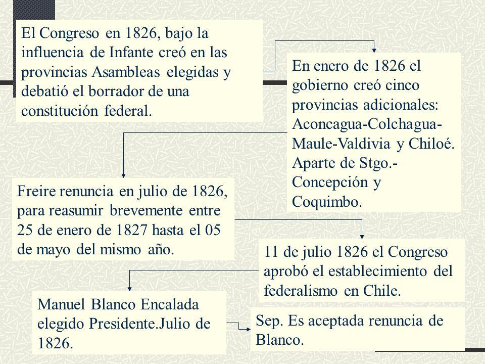 El Congreso en 1826, bajo la influencia de Infante creó en las provincias Asambleas elegidas y debatió el borrador de una constitución federal. En ene