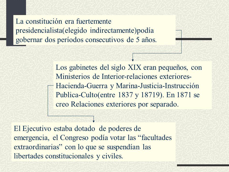 La constitución era fuertemente presidencialista(elegido indirectamente)podía gobernar dos períodos consecutivos de 5 años. Los gabinetes del siglo XI