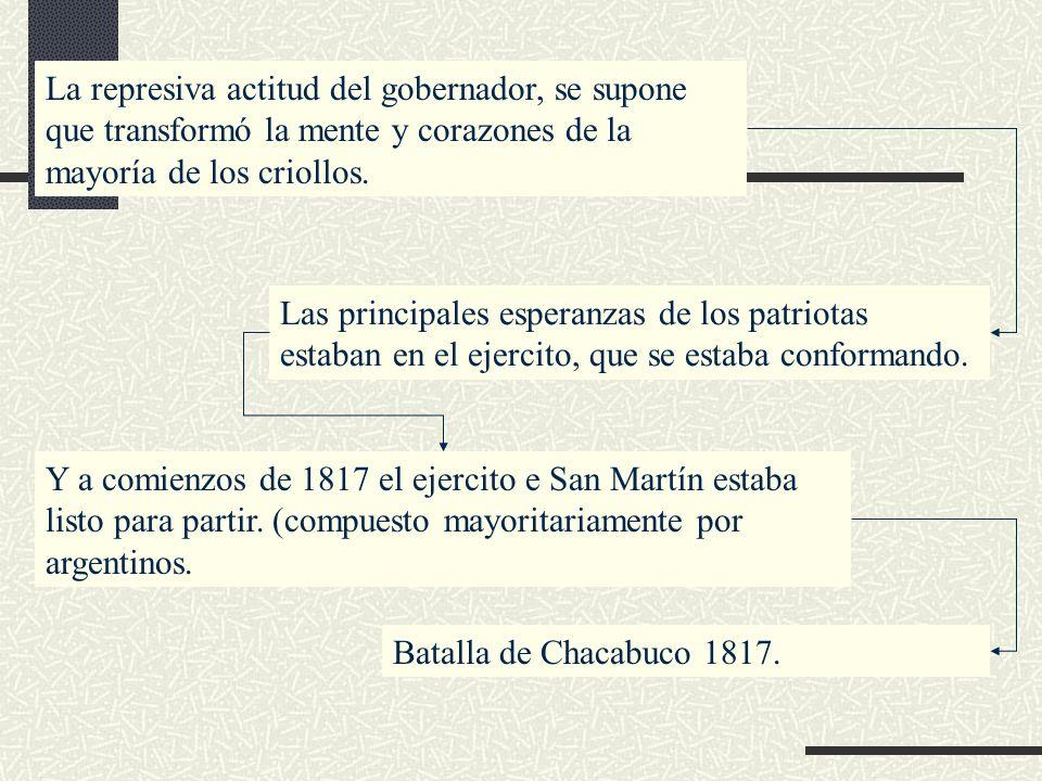 La represiva actitud del gobernador, se supone que transformó la mente y corazones de la mayoría de los criollos. Las principales esperanzas de los pa