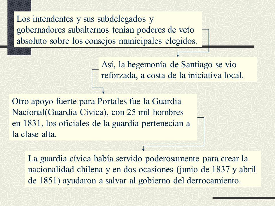 Los intendentes y sus subdelegados y gobernadores subalternos tenían poderes de veto absoluto sobre los consejos municipales elegidos. Así, la hegemon