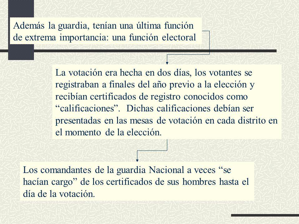 Además la guardia, tenían una última función de extrema importancia: una función electoral La votación era hecha en dos días, los votantes se registra