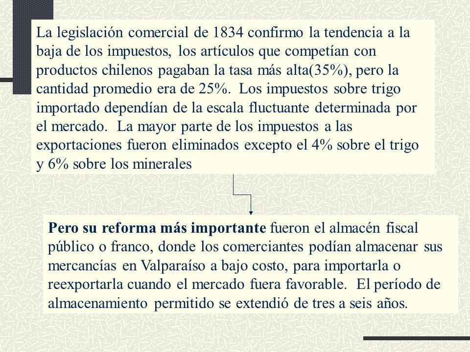 La legislación comercial de 1834 confirmo la tendencia a la baja de los impuestos, los artículos que competían con productos chilenos pagaban la tasa